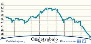 Estructura económica frágil: Eduardo Sarmiento