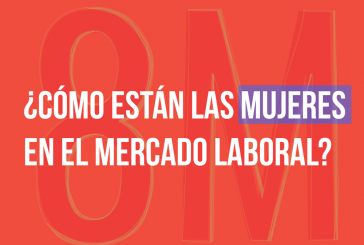 8M ¿Cómo están las mujeres en el mercado laboral de Colombia?
